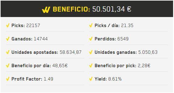WinnerOdds Bet Winner Odds