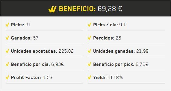 WinnerOdds Beneficio Apuestas Deportivas