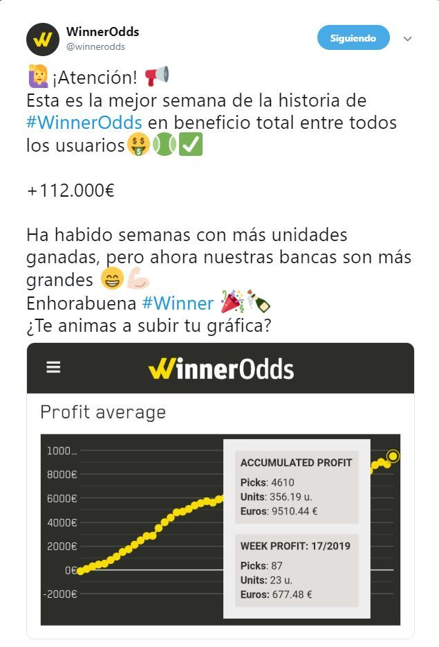 Tweet Semana Mayores Beneficios Historia